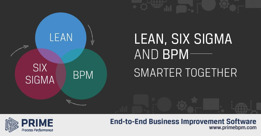 Lean-Six-Sigma-and-BPM