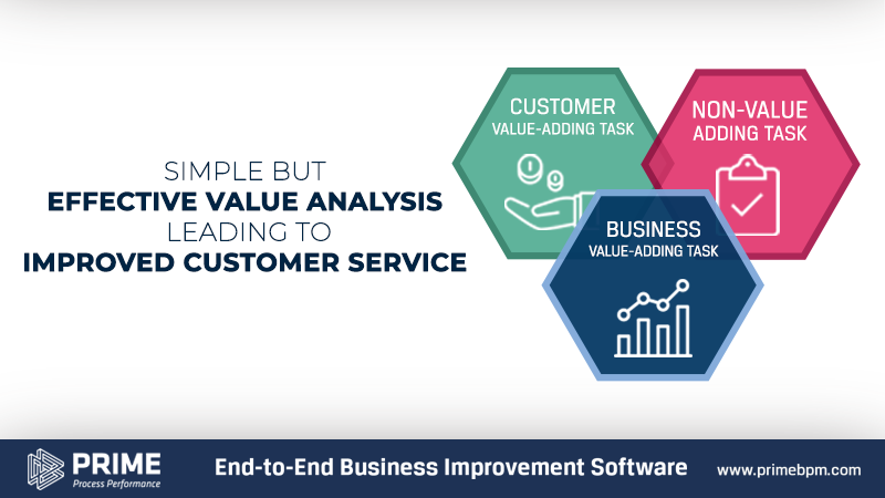 effective-task-value-analysis-leading-to-improved-customer-service