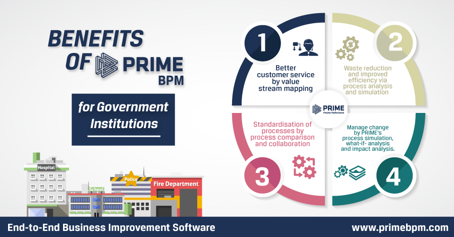 V-1.0-PRIME-BENEFITS-GOVERMENT1