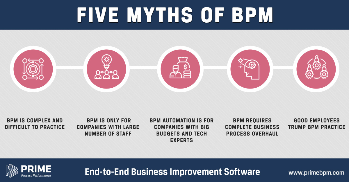 V0.1-5-MYTHS-OF-BPM