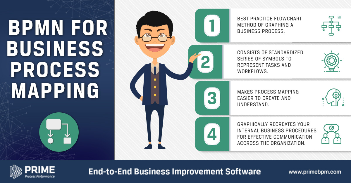 V0.1-BPMN-for-Business-Process-Mapping