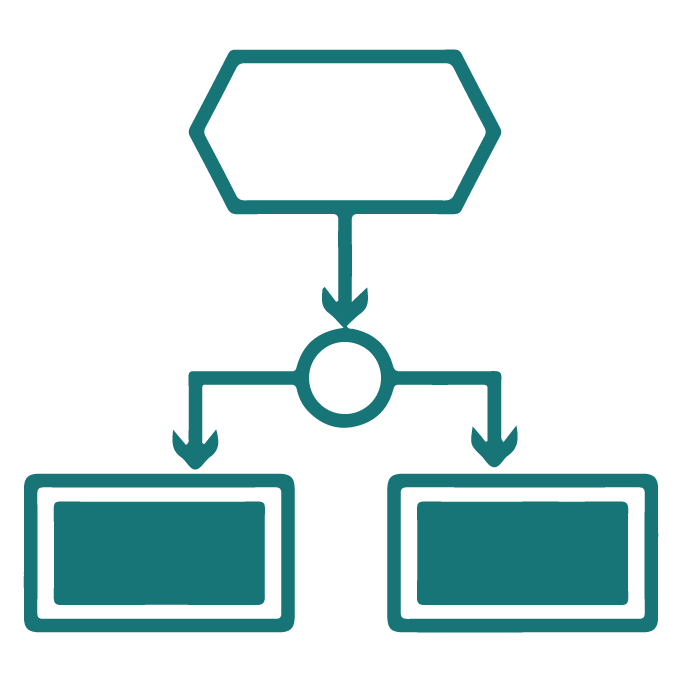 Simple Business Process Medeling
