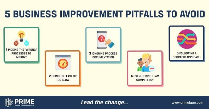 5 Business Improvement Pitfalls to Avoid
