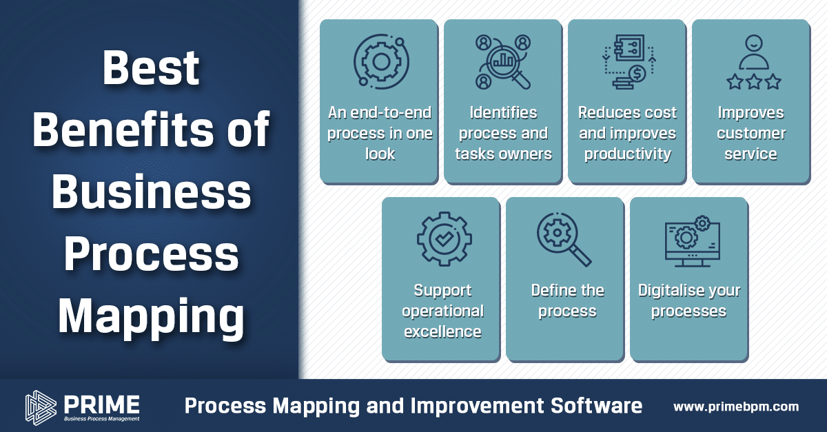 Best Benefits of Business Process Mapping